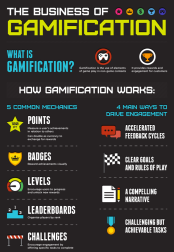gamification-infographic